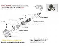 Мотор хода a6vm80, a6vm107, a6vm160, a6vm200, a6vm250.